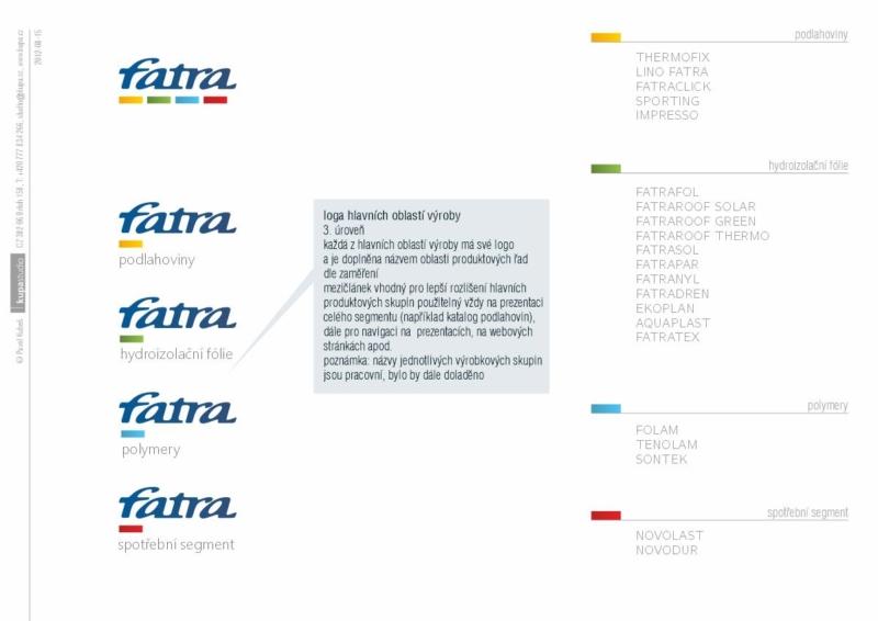 fatra_jednotný vizuální styl_brand loga-03