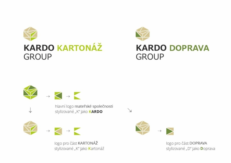KARDO GROUP logo v.01C